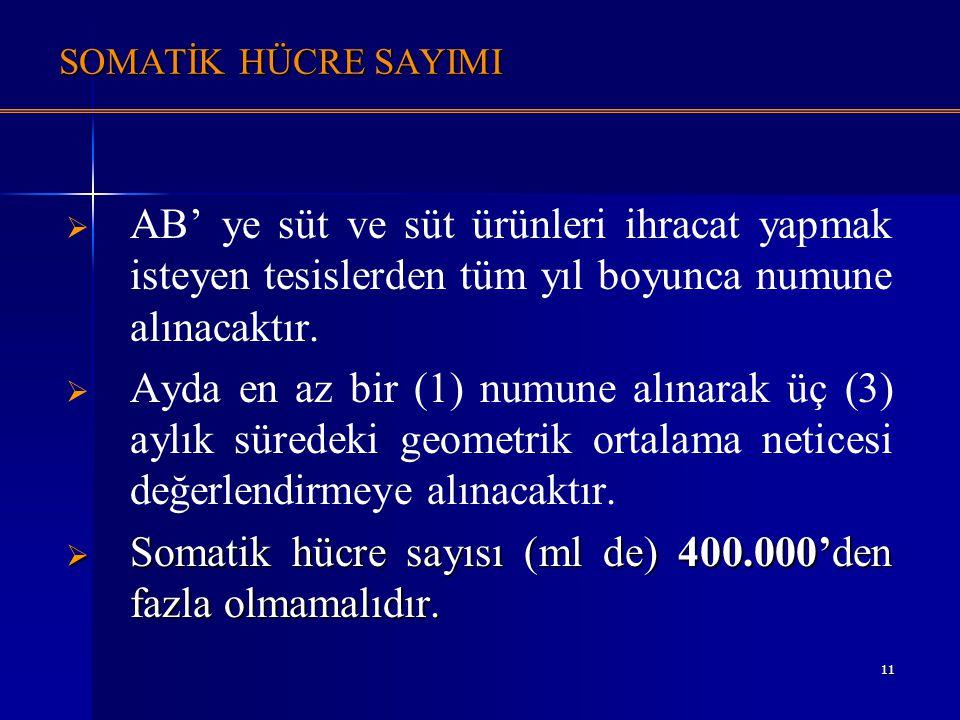 Somatik hücre sayısı (ml de) 400.000'den fazla olmamalıdır.