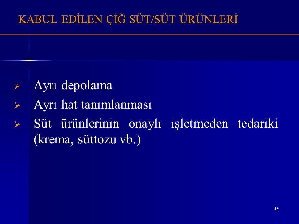 KABUL EDİLEN ÇİĞ SÜT/SÜT ÜRÜNLERİ
