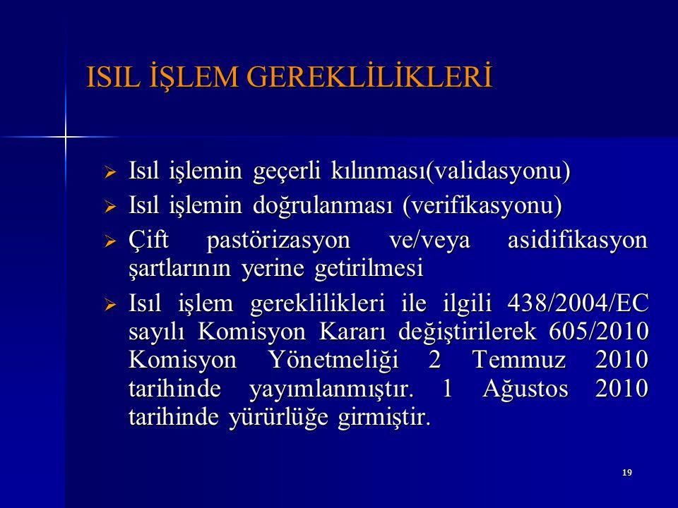 ISIL İŞLEM GEREKLİLİKLERİ