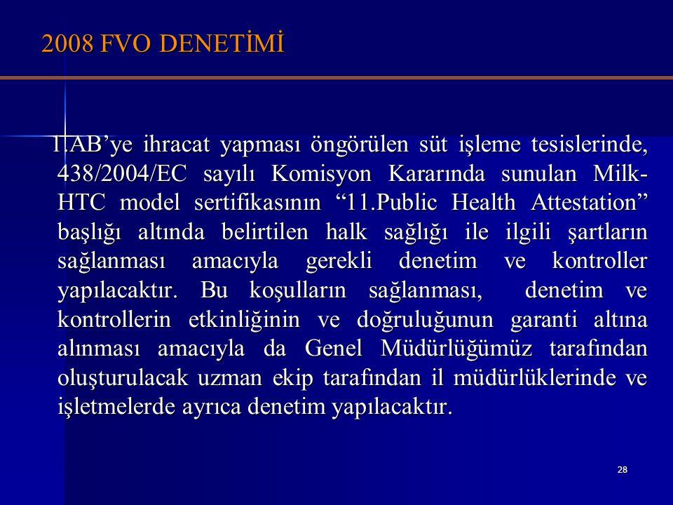 2008 FVO DENETİMİ