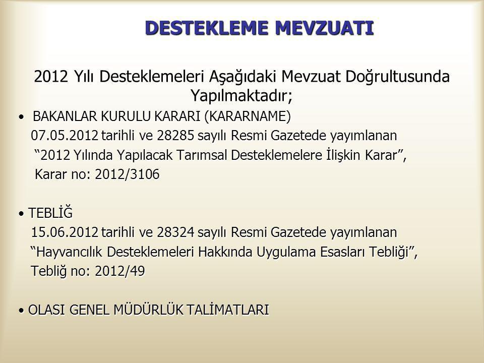 DESTEKLEME MEVZUATI 2012 Yılı Desteklemeleri Aşağıdaki Mevzuat Doğrultusunda Yapılmaktadır; BAKANLAR KURULU KARARI (KARARNAME)