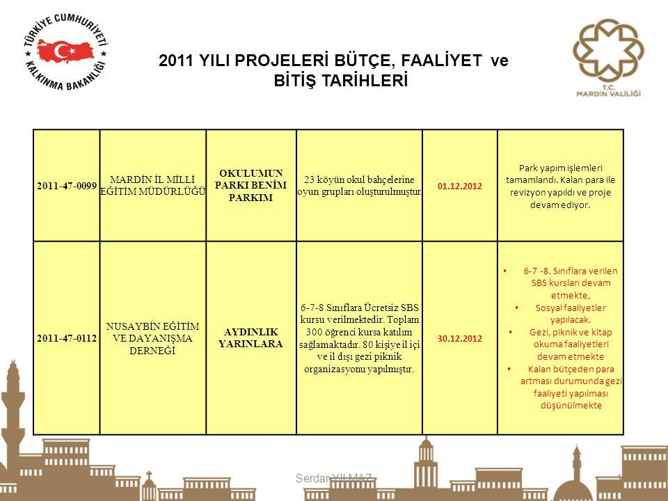 2011 YILI PROJELERİ BÜTÇE, FAALİYET ve OKULUMUN PARKI BENİM PARKIM