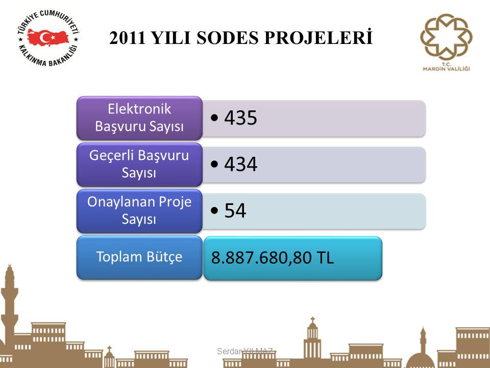 435 434 54 2011 YILI SODES PROJELERİ 8.887.680,80 TL