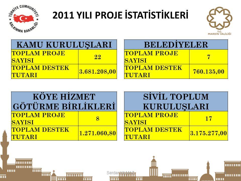 2011 YILI PROJE İSTATİSTİKLERİ