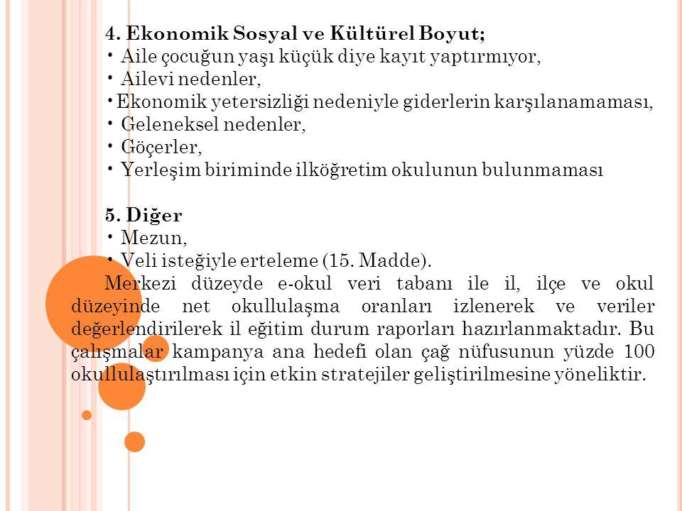 4. Ekonomik Sosyal ve Kültürel Boyut;