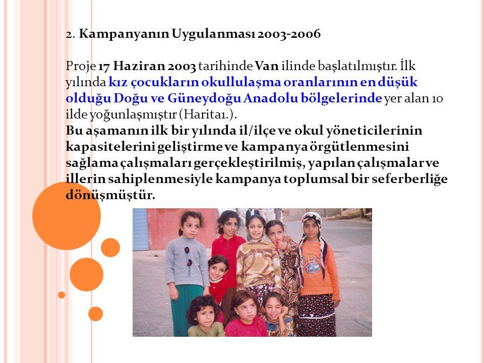 2. Kampanyanın Uygulanması 2003-2006