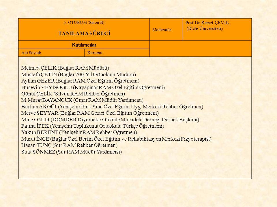 Mehmet ÇELİK (Bağlar RAM Müdürü)