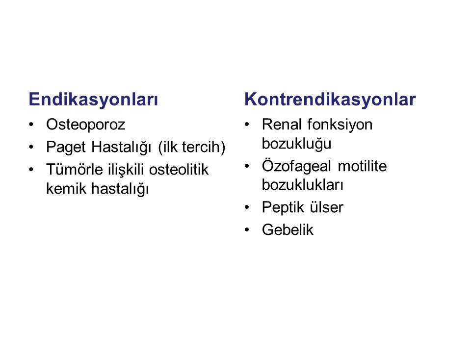 Endikasyonları Kontrendikasyonlar Osteoporoz
