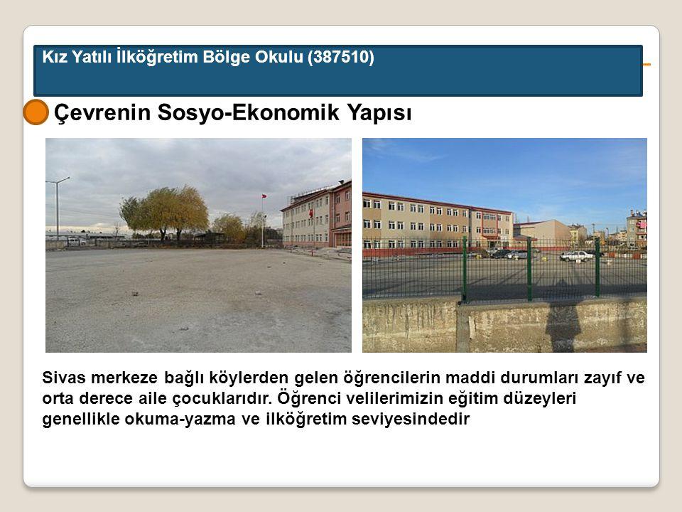 Çevrenin Sosyo-Ekonomik Yapısı