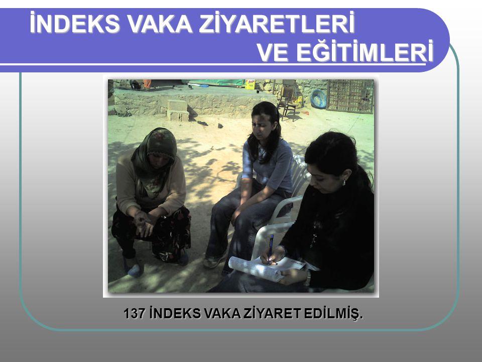 137 İNDEKS VAKA ZİYARET EDİLMİŞ.