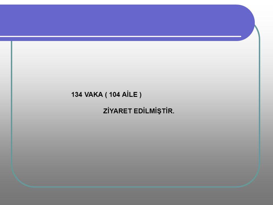 134 VAKA ( 104 AİLE ) ZİYARET EDİLMİŞTİR.
