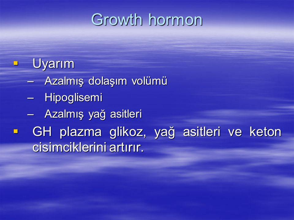 Growth hormon Uyarım. Azalmış dolaşım volümü. Hipoglisemi.