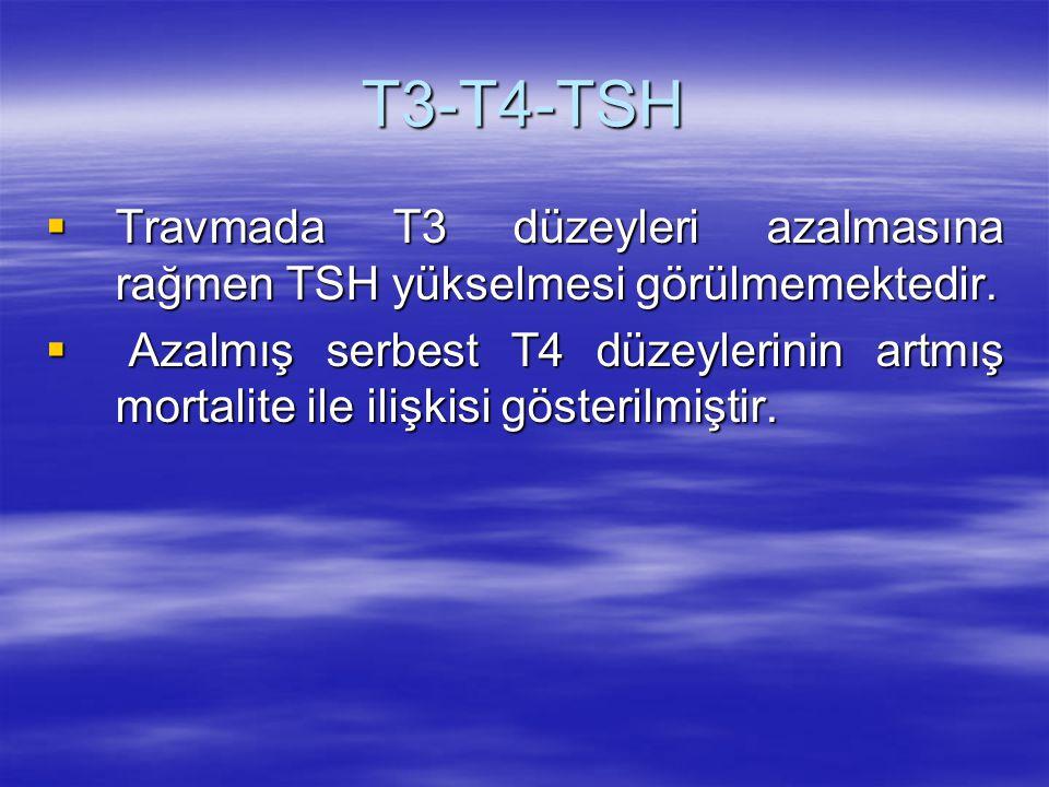 T3-T4-TSH Travmada T3 düzeyleri azalmasına rağmen TSH yükselmesi görülmemektedir.