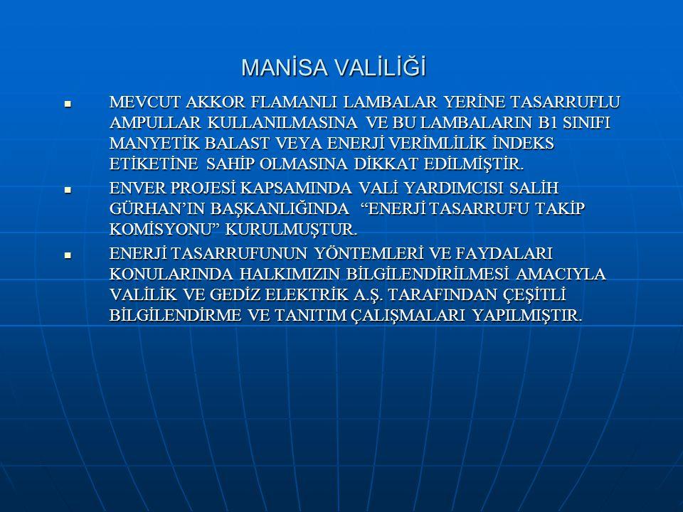 MANİSA VALİLİĞİ