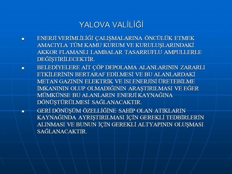 YALOVA VALİLİĞİ