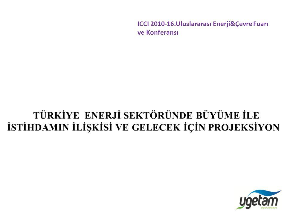 ICCI 2010-16.Uluslararası Enerji&Çevre Fuarı ve Konferansı