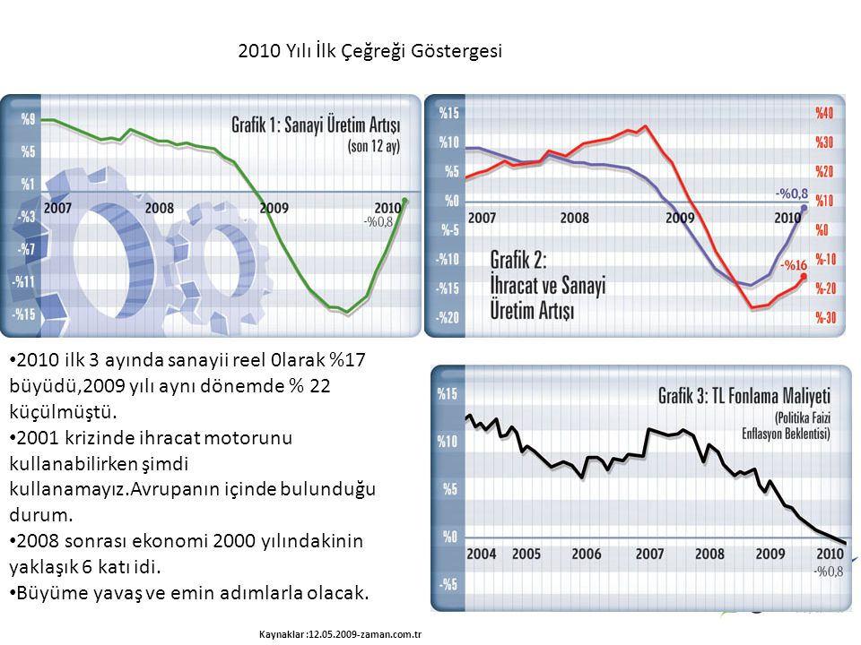 Kaynaklar :12.05.2009-zaman.com.tr