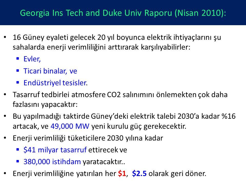 Georgia Ins Tech and Duke Univ Raporu (Nisan 2010):