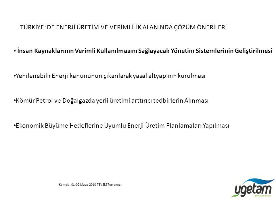 TÜRKİYE 'DE ENERJİ ÜRETİM VE VERİMLİLİK ALANINDA ÇÖZÜM ÖNERİLERİ