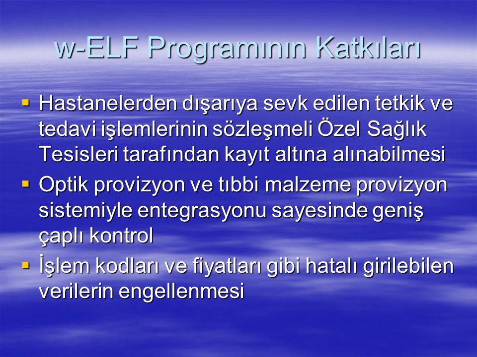 w-ELF Programının Katkıları