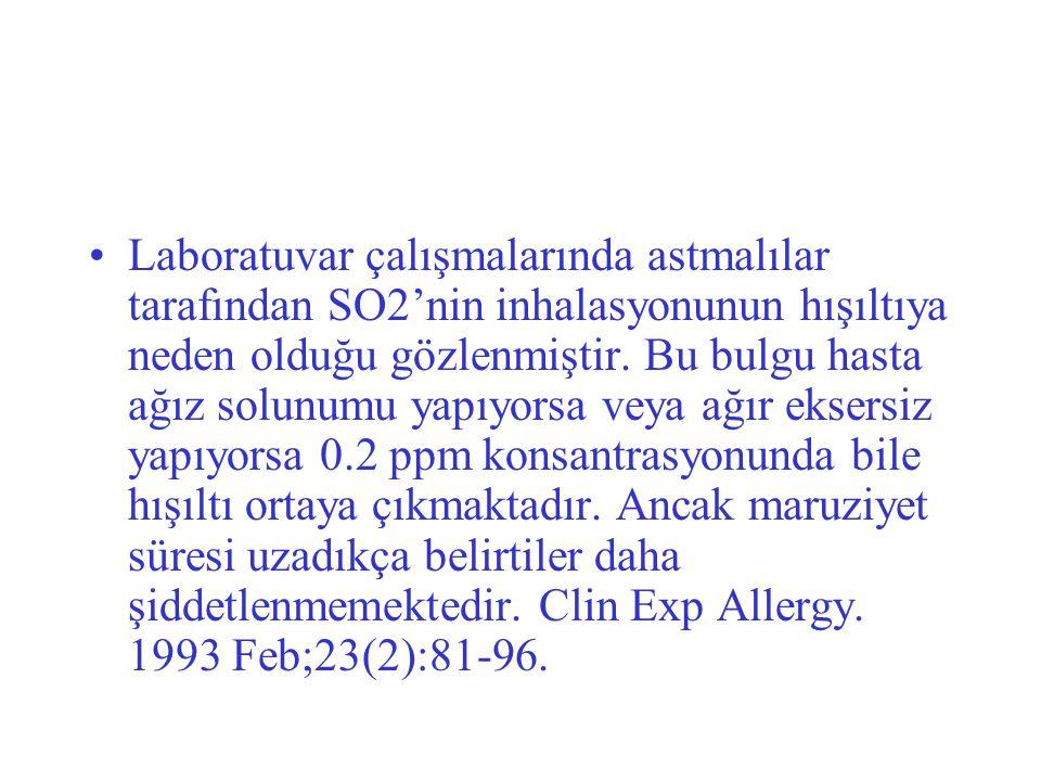 Laboratuvar çalışmalarında astmalılar tarafından SO2'nin inhalasyonunun hışıltıya neden olduğu gözlenmiştir.