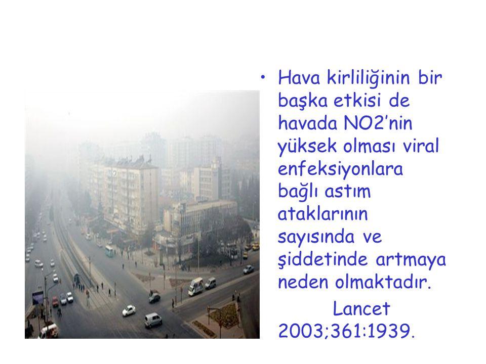 Hava kirliliğinin bir başka etkisi de havada NO2'nin yüksek olması viral enfeksiyonlara bağlı astım ataklarının sayısında ve şiddetinde artmaya neden olmaktadır.