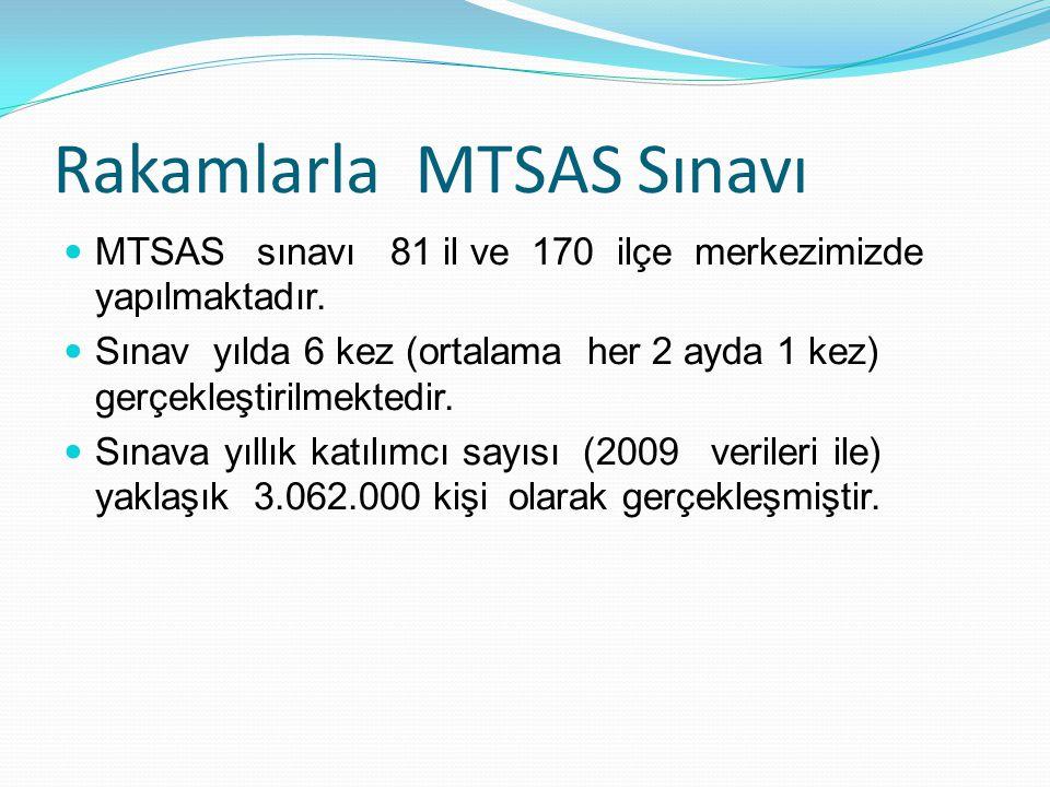Rakamlarla MTSAS Sınavı