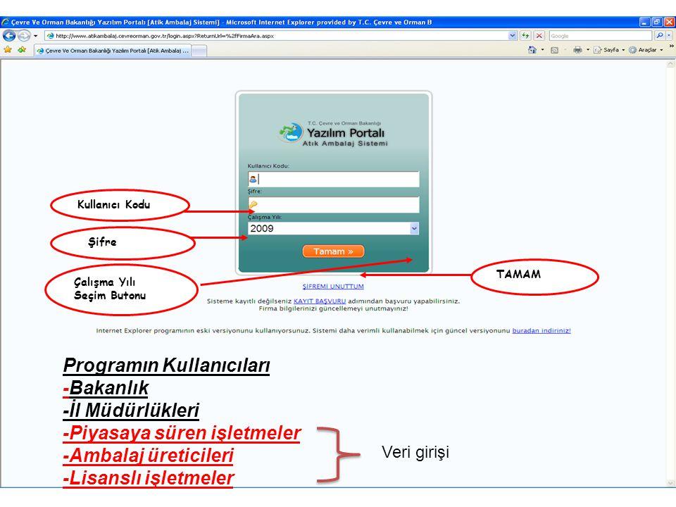 Programın Kullanıcıları -Bakanlık -İl Müdürlükleri