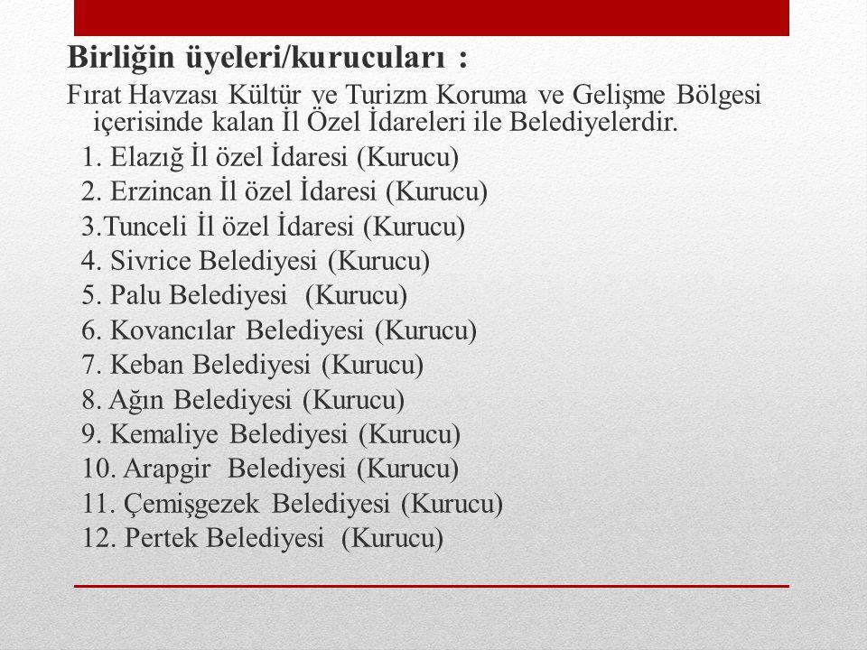 Birliğin üyeleri/kurucuları :