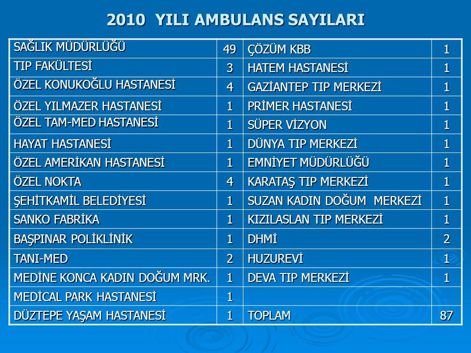 2010 YILI AMBULANS SAYILARI
