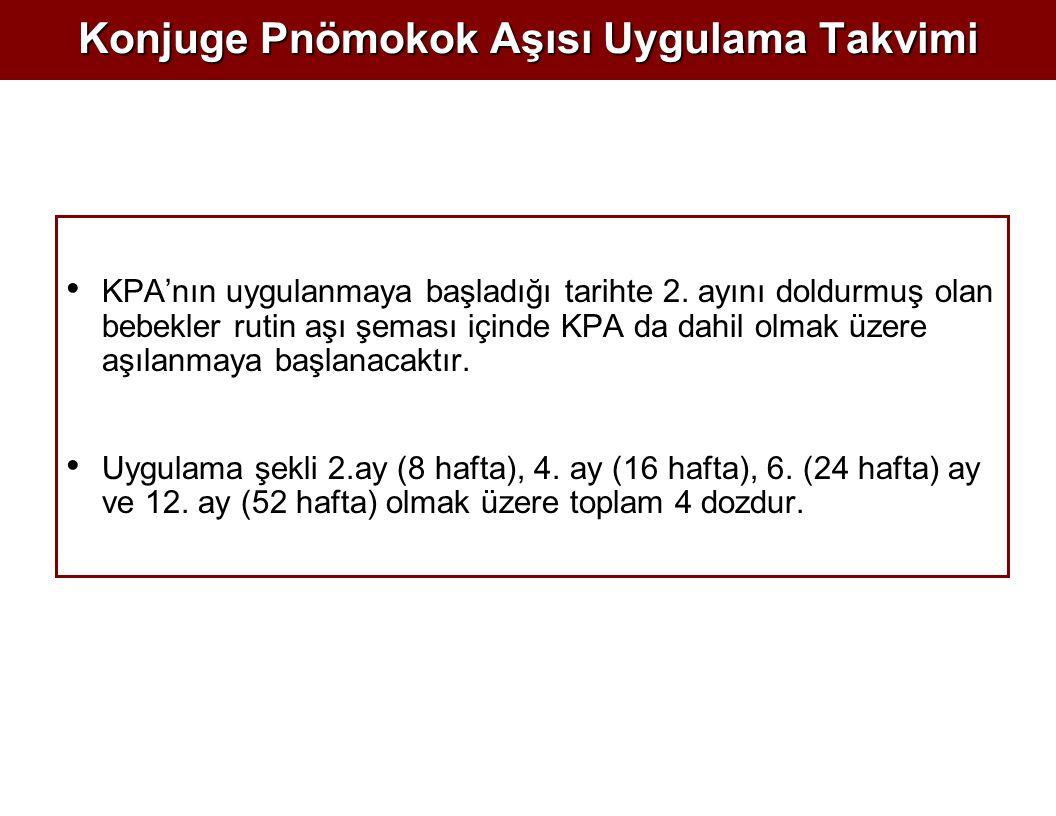 Konjuge Pnömokok Aşısı Uygulama Takvimi