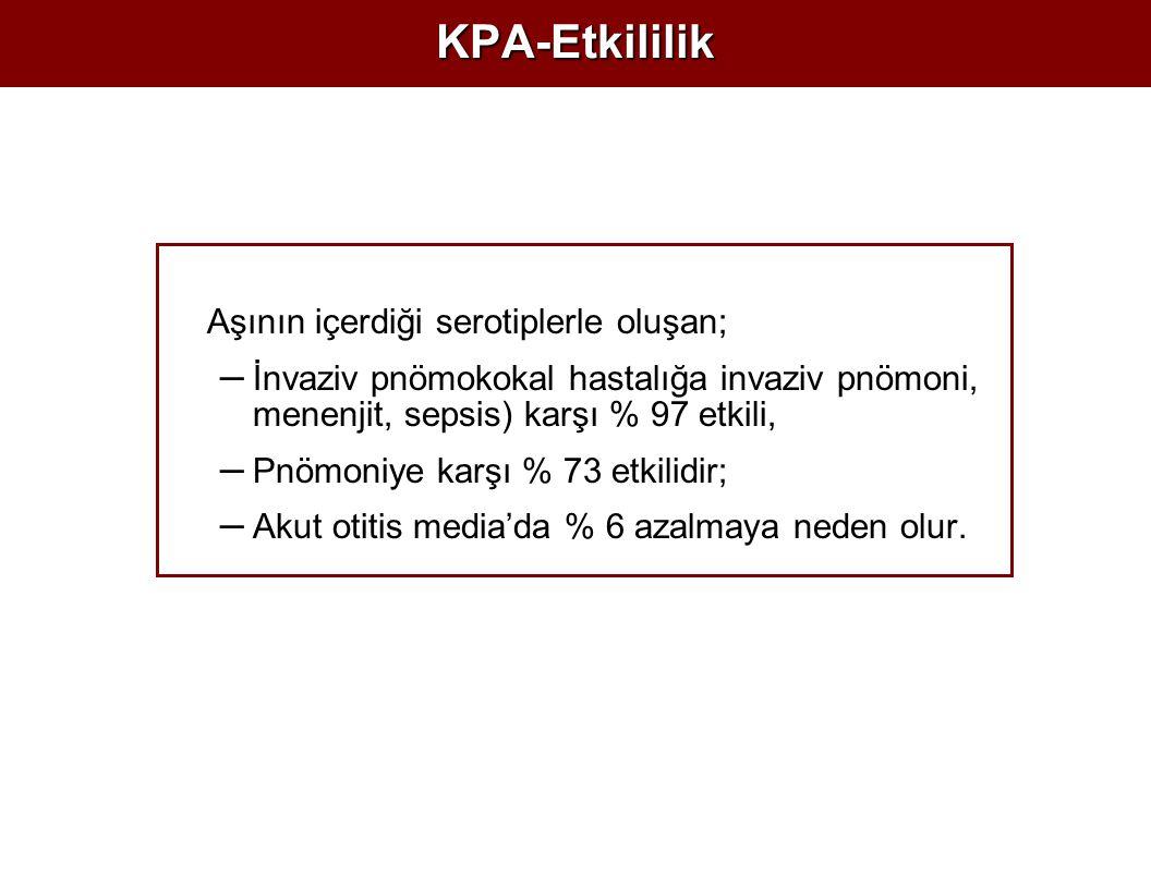 KPA-Etkililik Aşının içerdiği serotiplerle oluşan;