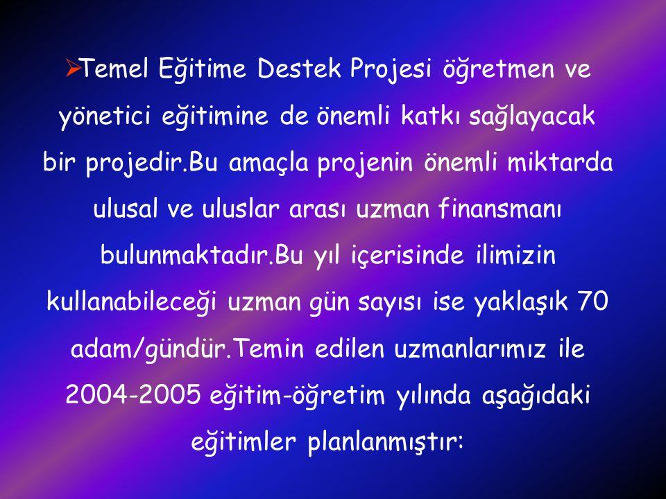 Temel Eğitime Destek Projesi öğretmen ve yönetici eğitimine de önemli katkı sağlayacak bir projedir.Bu amaçla projenin önemli miktarda ulusal ve uluslar arası uzman finansmanı bulunmaktadır.Bu yıl içerisinde ilimizin kullanabileceği uzman gün sayısı ise yaklaşık 70 adam/gündür.Temin edilen uzmanlarımız ile 2004-2005 eğitim-öğretim yılında aşağıdaki eğitimler planlanmıştır: