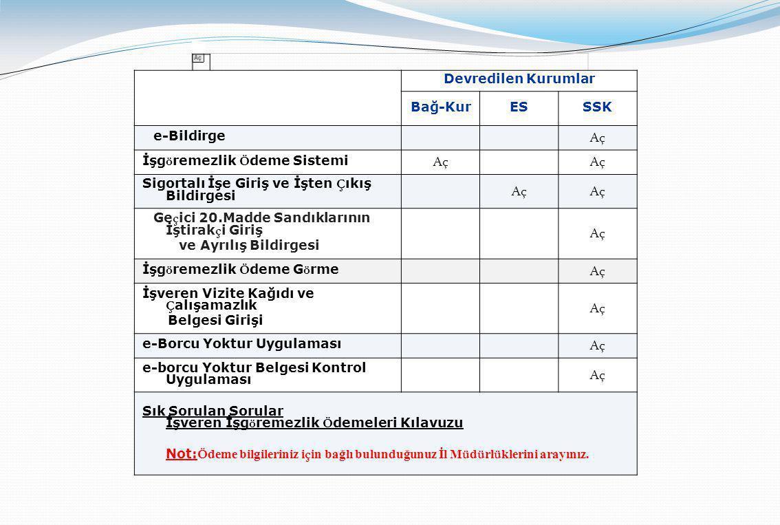 Devredilen Kurumlar Bağ-Kur ES SSK