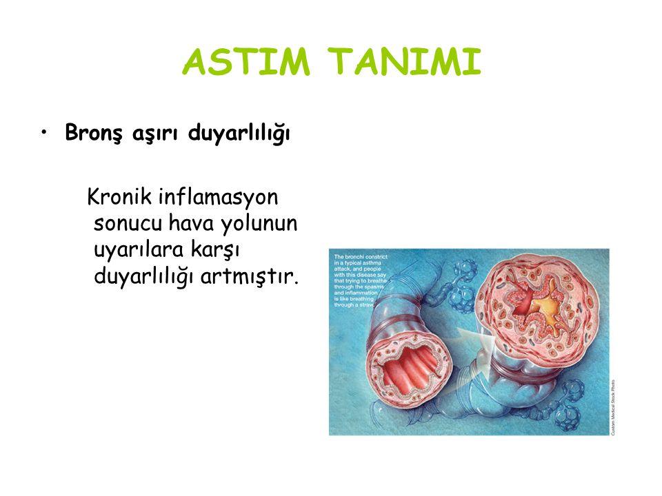 ASTIM TANIMI Bronş aşırı duyarlılığı