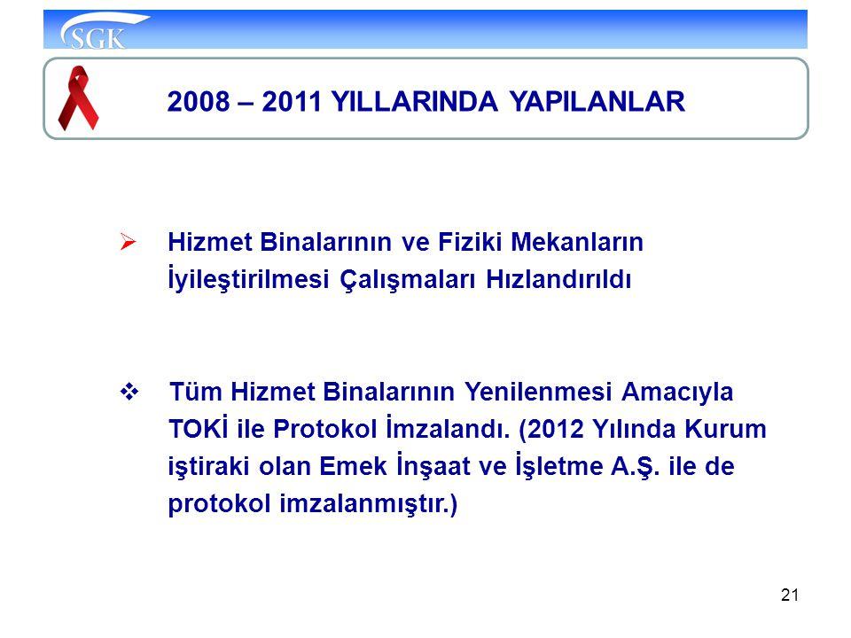 2008 – 2011 YILLARINDA YAPILANLAR