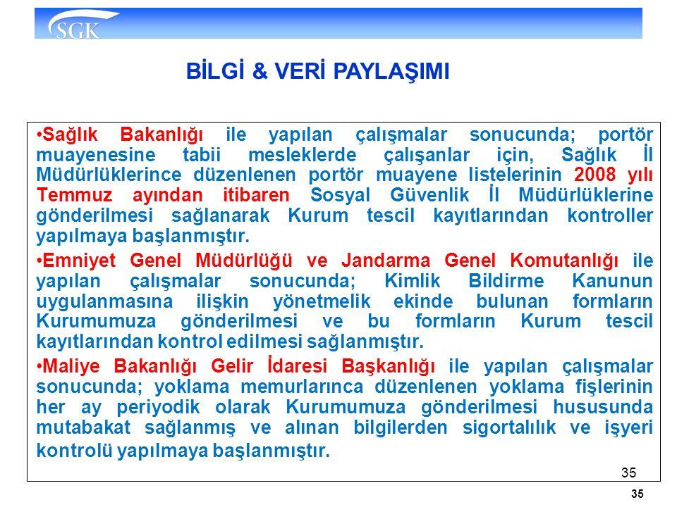 BİLGİ & VERİ PAYLAŞIMI