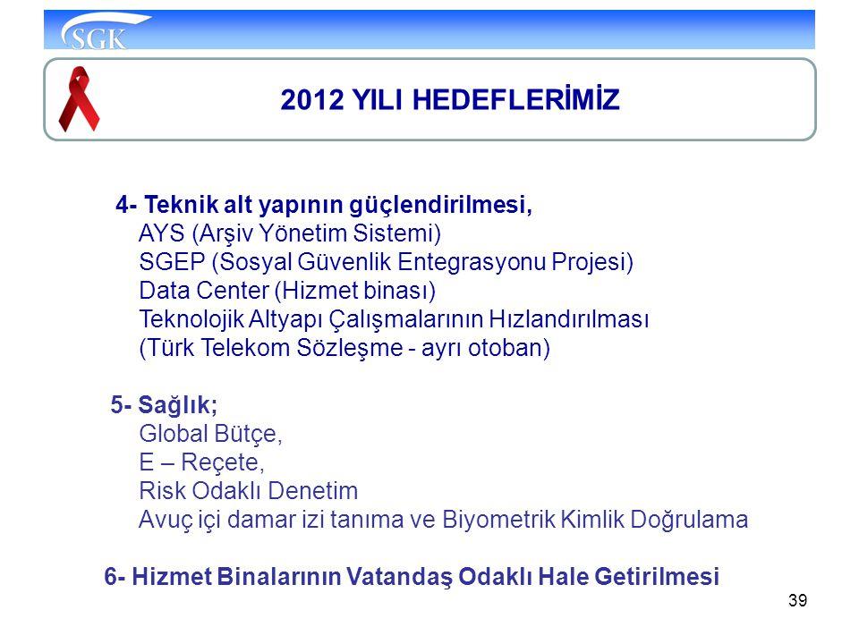 2012 YILI HEDEFLERİMİZ AYS (Arşiv Yönetim Sistemi)