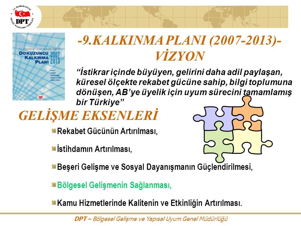 -9.KALKINMA PLANI (2007-2013)- VİZYON