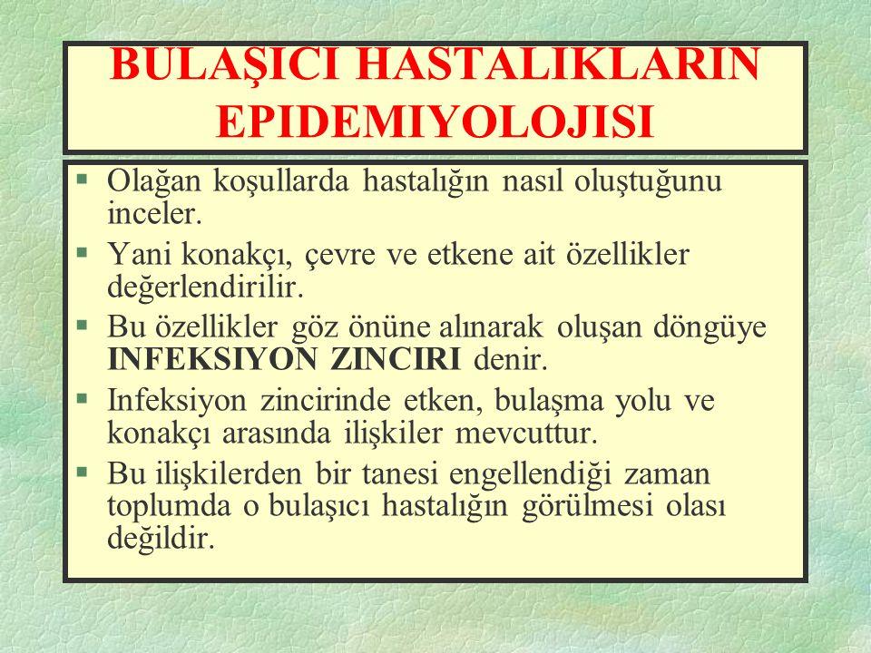BULAŞICI HASTALIKLARIN EPIDEMIYOLOJISI