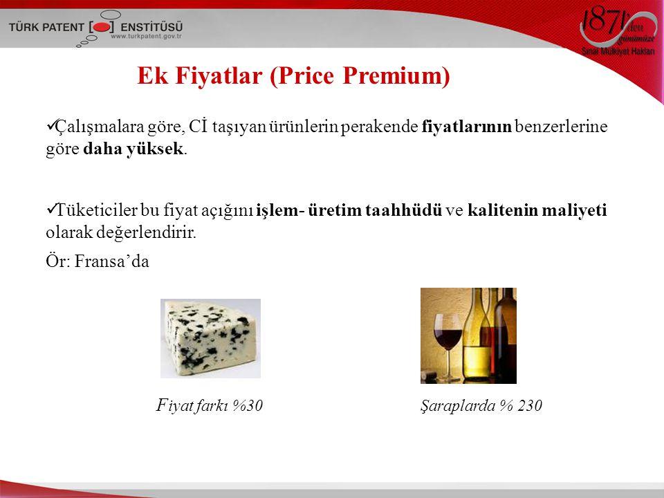 Ek Fiyatlar (Price Premium)