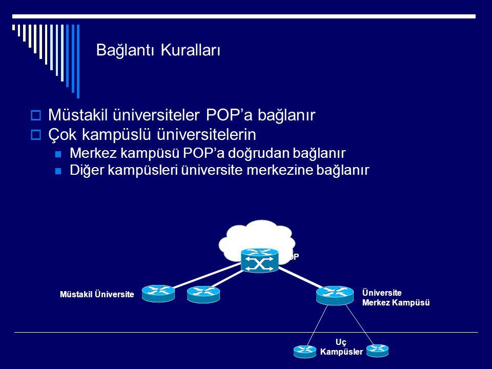 Müstakil üniversiteler POP'a bağlanır Çok kampüslü üniversitelerin
