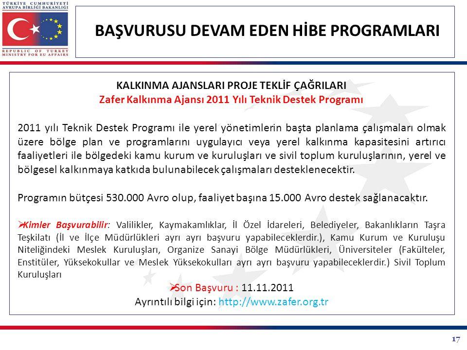 Zafer Kalkınma Ajansı 2011 Yılı Teknik Destek Programı