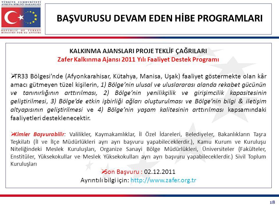 Zafer Kalkınma Ajansı 2011 Yılı Faaliyet Destek Programı