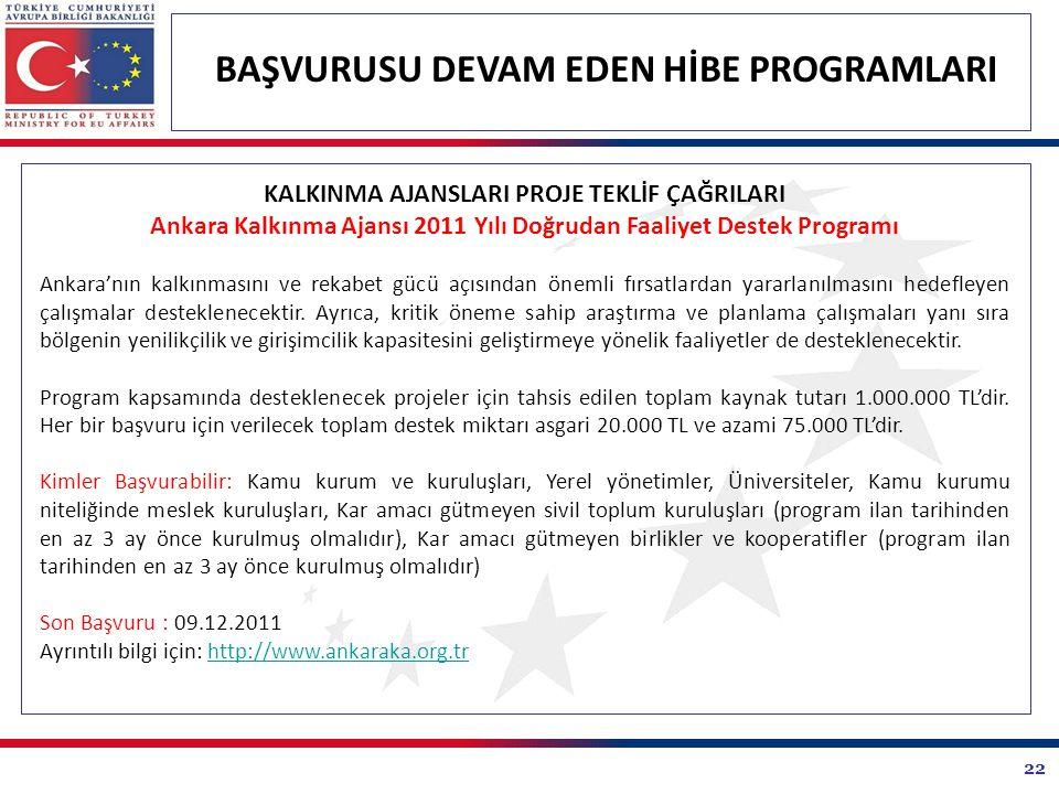 Ankara Kalkınma Ajansı 2011 Yılı Doğrudan Faaliyet Destek Programı