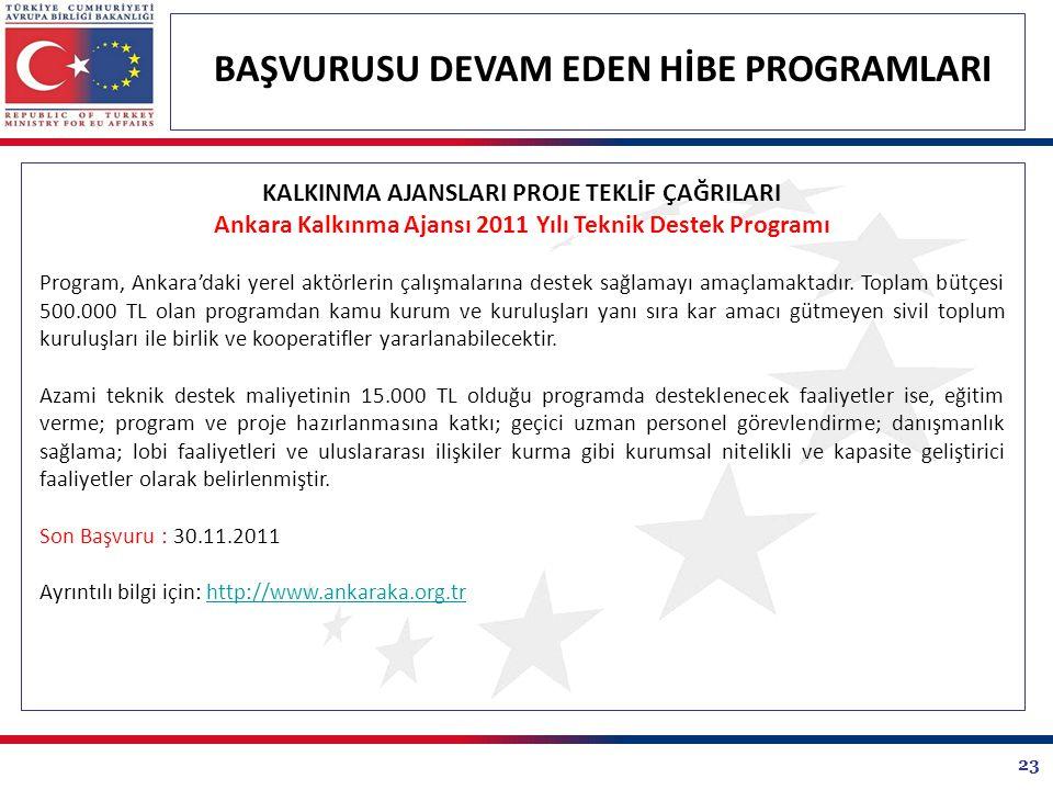 Ankara Kalkınma Ajansı 2011 Yılı Teknik Destek Programı