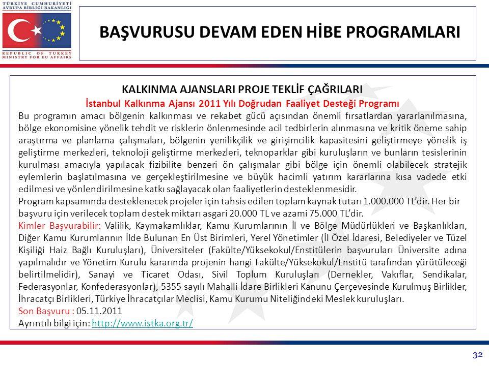 İstanbul Kalkınma Ajansı 2011 Yılı Doğrudan Faaliyet Desteği Programı