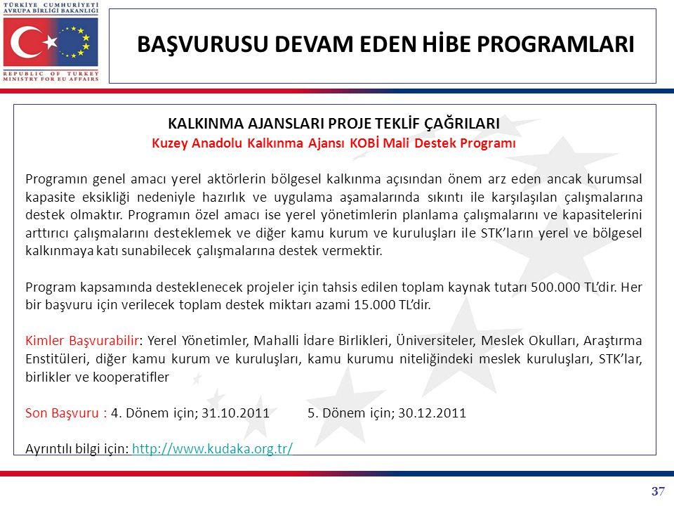 Kuzey Anadolu Kalkınma Ajansı KOBİ Mali Destek Programı