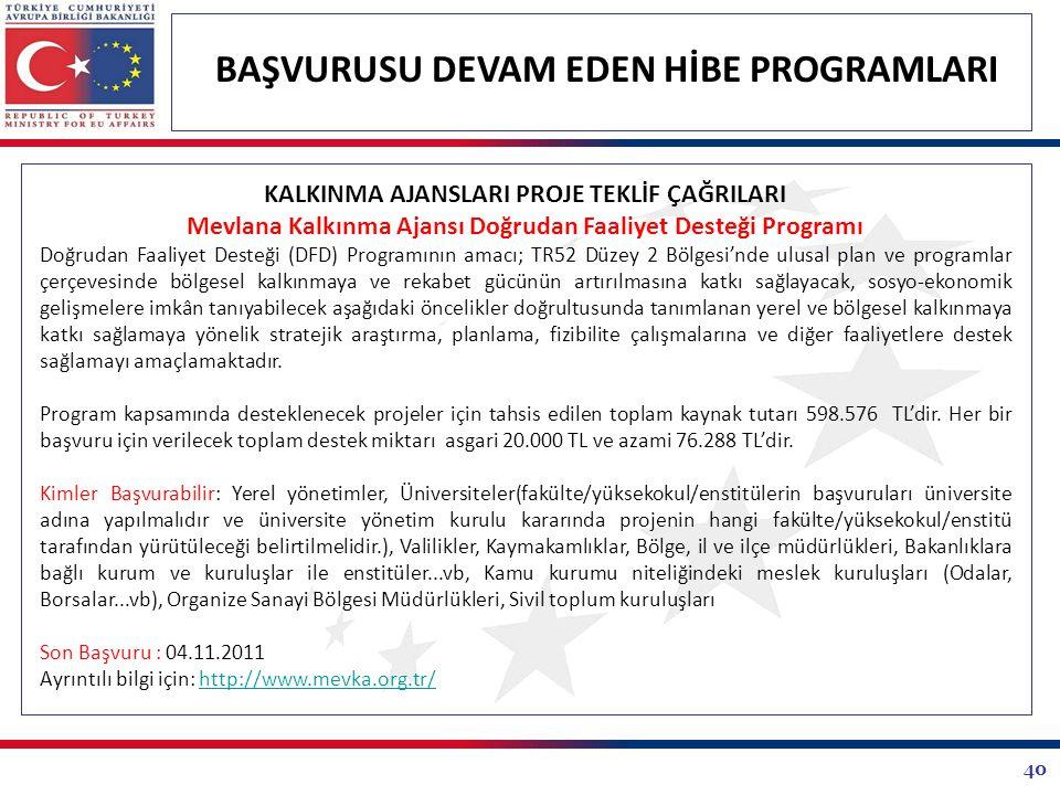 Mevlana Kalkınma Ajansı Doğrudan Faaliyet Desteği Programı