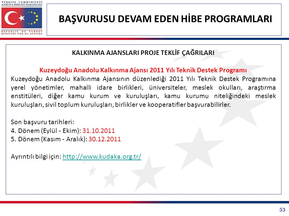 Kuzeydoğu Anadolu Kalkınma Ajansı 2011 Yılı Teknik Destek Programı